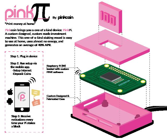 Pink_StakingBox